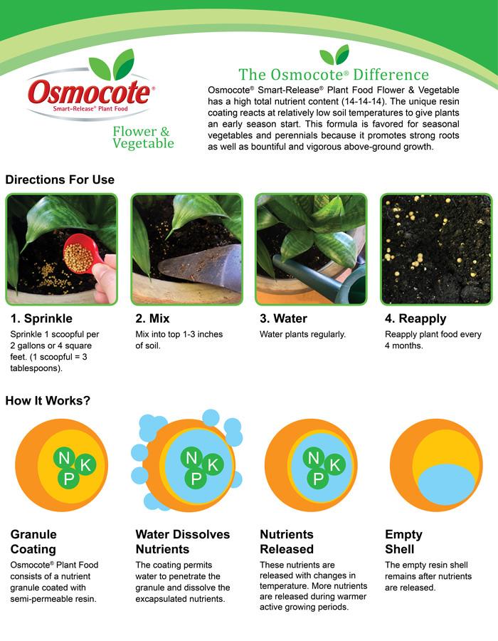 Osmocote_FlowerVegetablePlantFood label